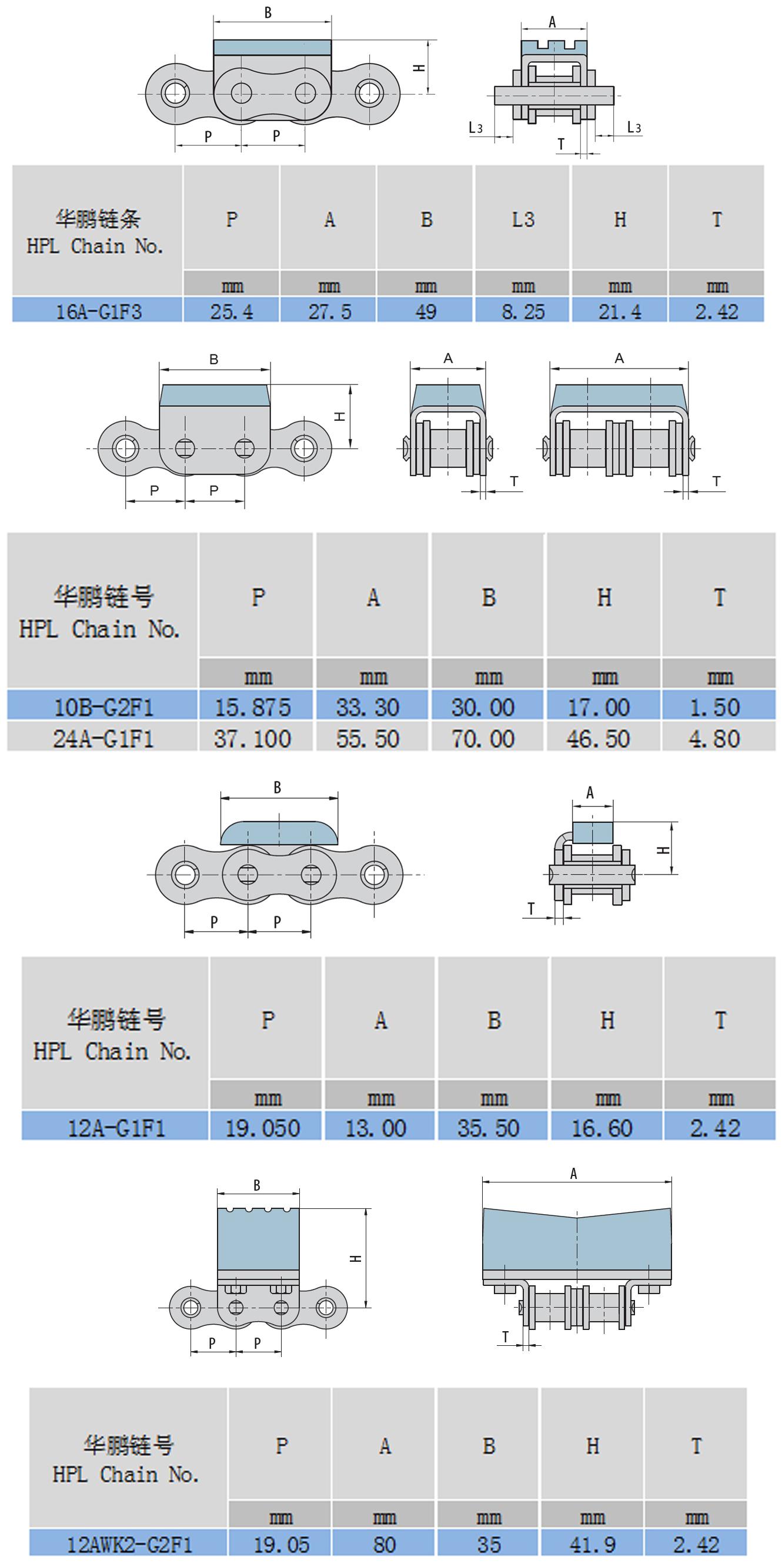 橡胶链结构参数